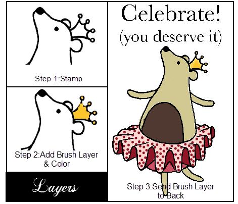 Layers Exampe